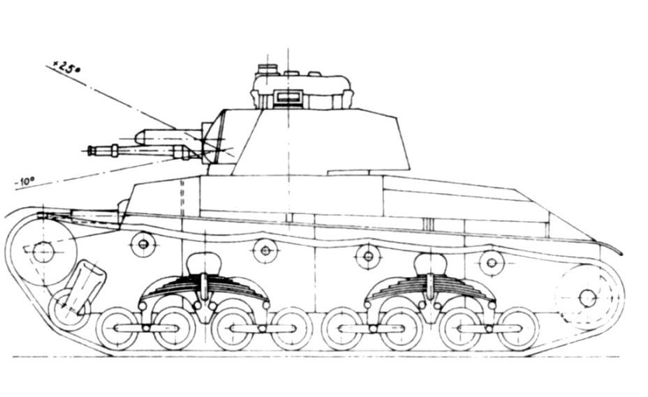 Схема легкого танка поддержки пехоты skoda s-II-b образца 1935 г.